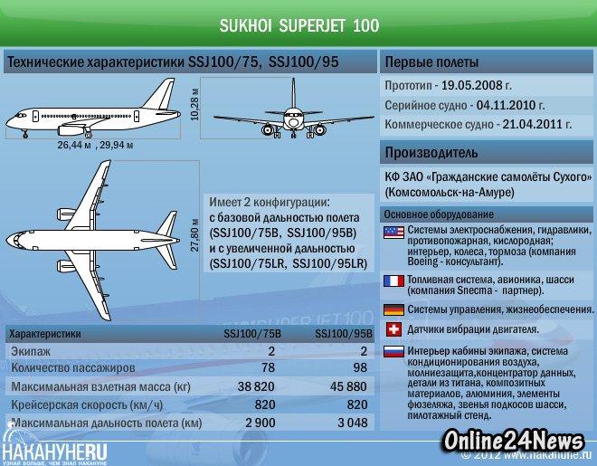 самолет «Superjet-100»