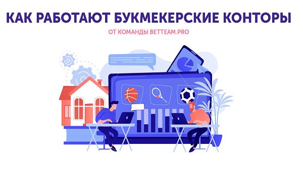 Как работают букмекерские конторы - Инфографика от Betteam.pro