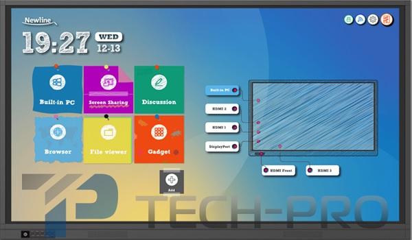 Интерактивная панель – учебное пособие 21 века